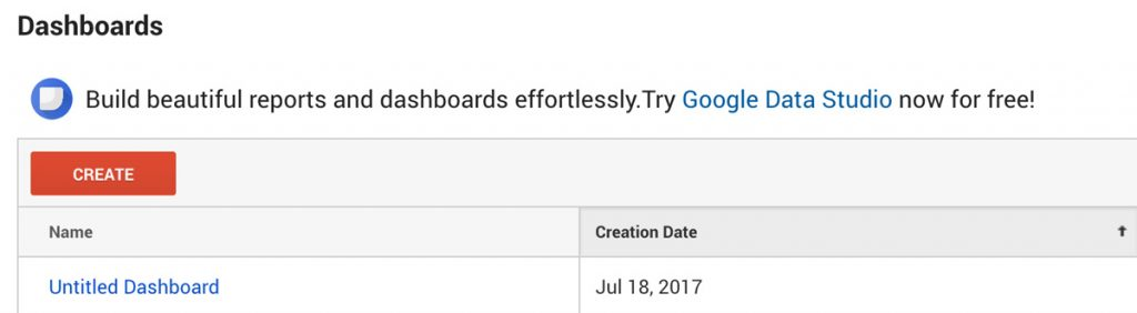 google dashboard notification