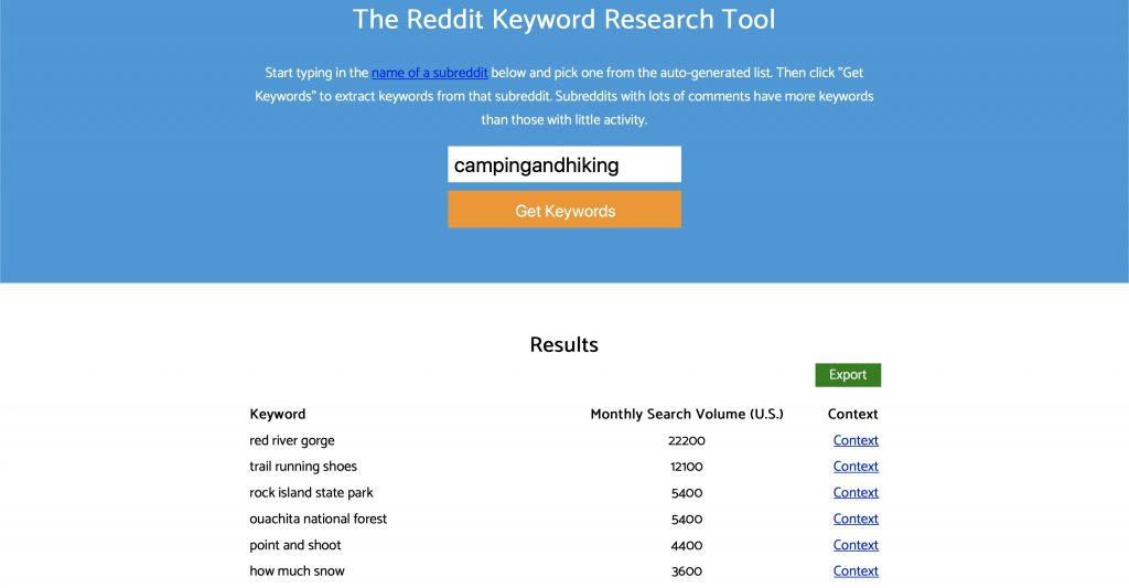 topic research reddit keyword tool