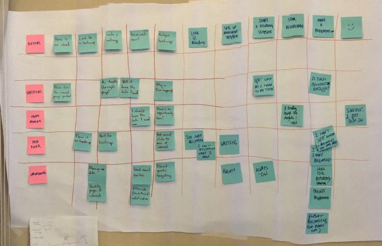 customer journey mapping hotjar